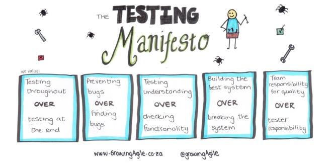 testing-manifesto